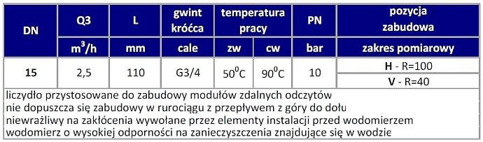 Parametry wodomierza domowego typ 120-C